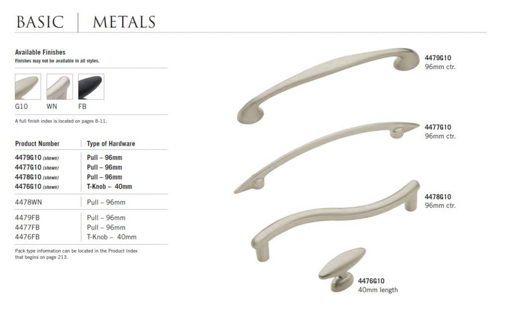 Basic_Metals